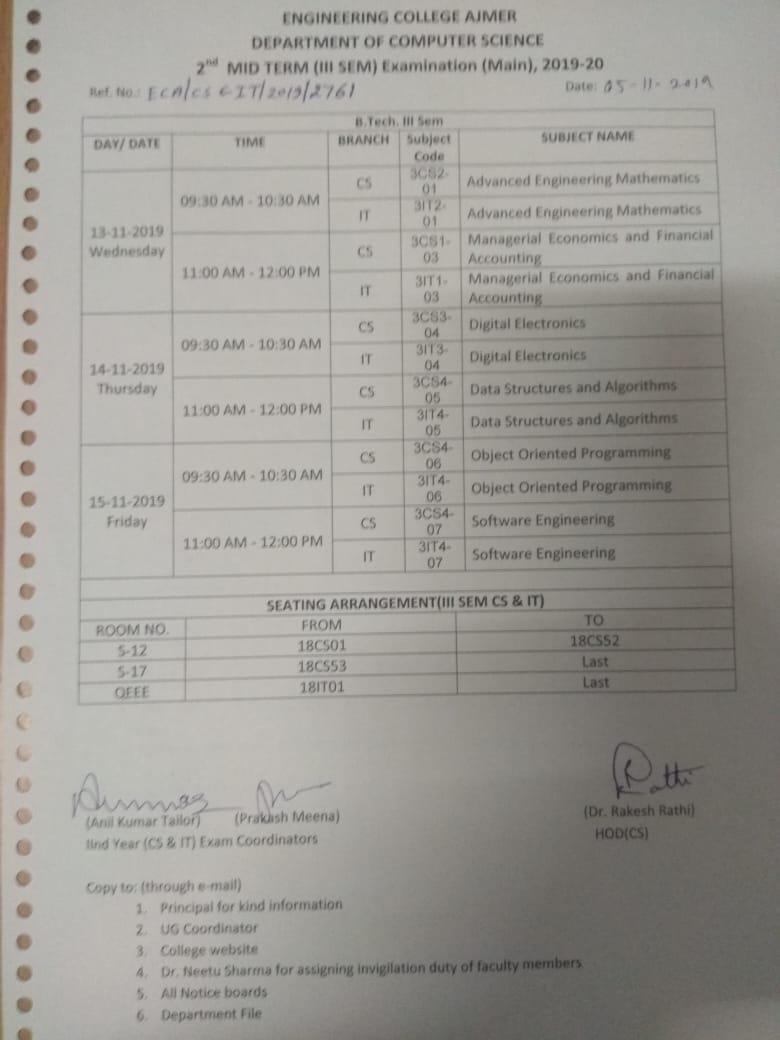 Engineering College Ajmer