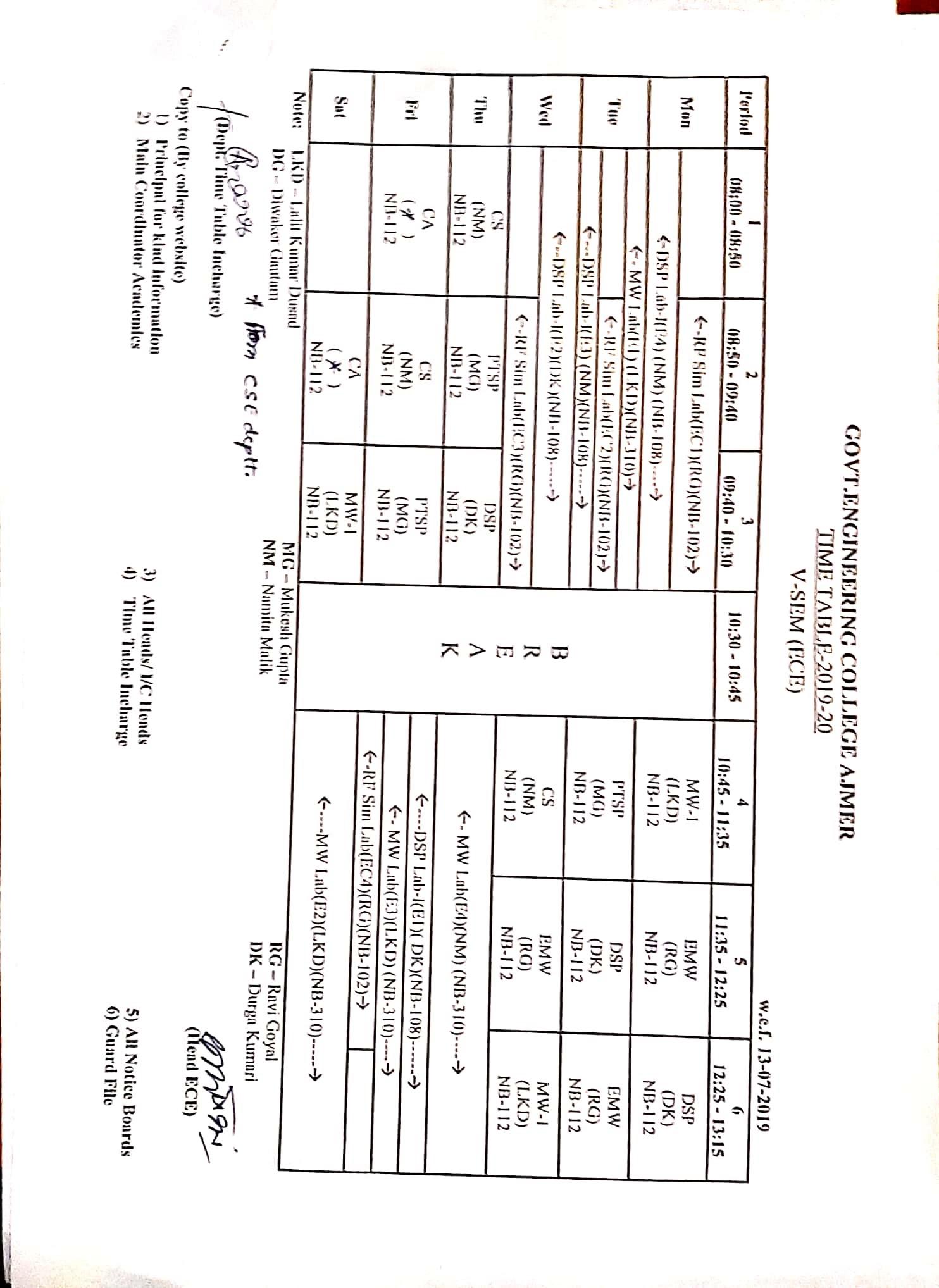 Govt  Engineering College Ajmer